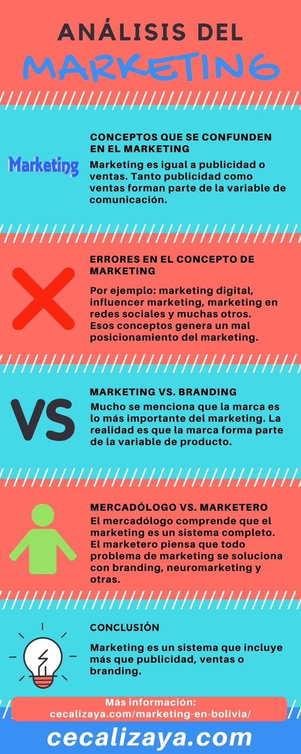 Marketing, branding, publicidad en Bolivia