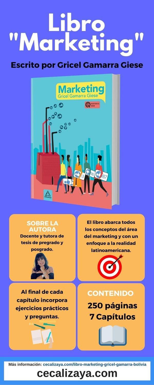 """Infografía del libro """"Marketing"""" escrito por Gricel Gamarra Giese"""