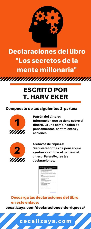 Infografía de las declaraciones de riqueza de Harv Eker en español
