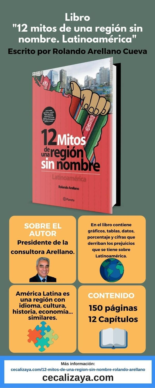 """Infografía del libro """"12 mitos de una región sin nombre. Latinoamérica"""" escrito Rolando Arellano Cueva"""