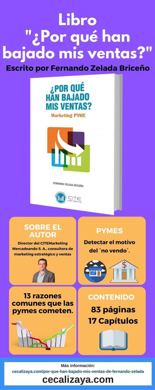 """Infografía del libro """"¿Por qué han bajado mis ventas?"""" escrito por Fernando Zelada Briceño"""